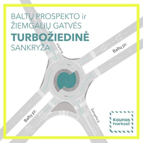 Kaune netrukus atsiras turbožiedinė sankryža