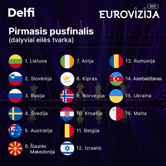 Eurovizija: pirmasis pusfinalis