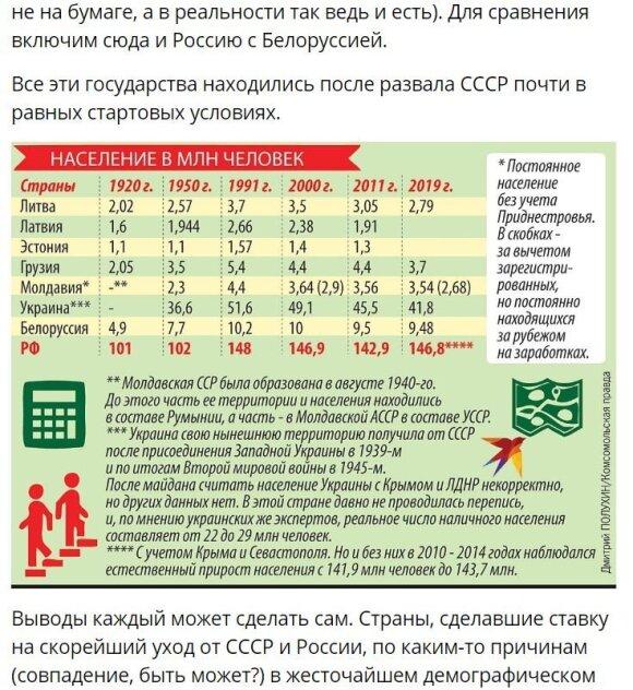 """Komsomolskaja pravda"" pateikiama šalių demografijos statistika"