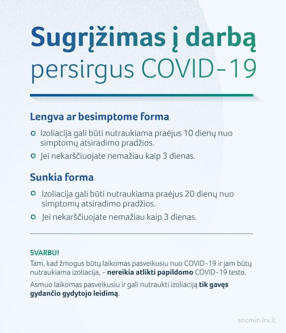 Sugrįžimas į darbą persirgus Covid-19