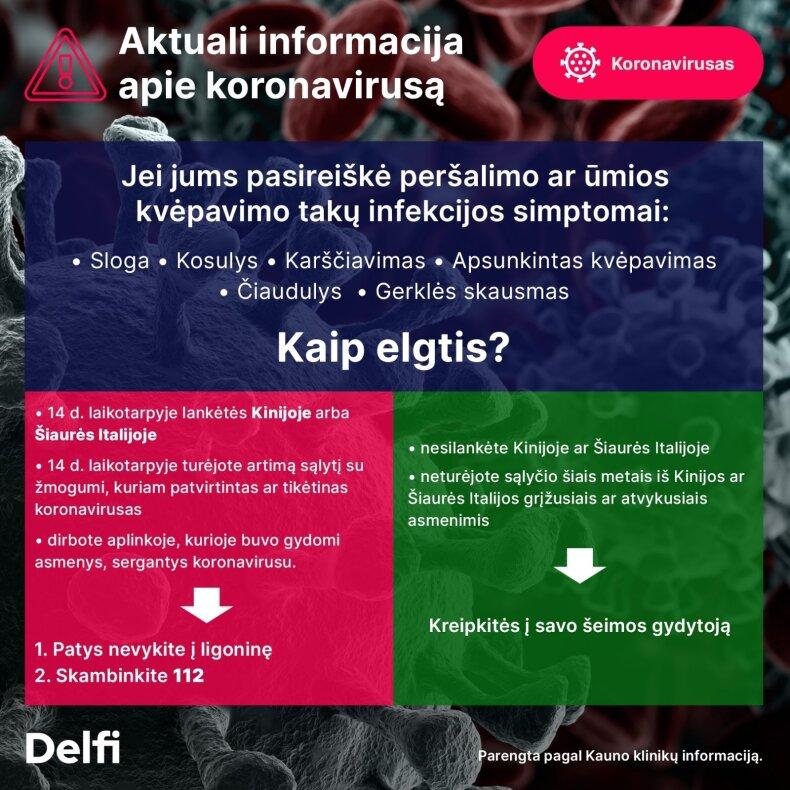 Koronavirusas – pirmoji didelio masto informacinė epidemija: kaip atsirinkti, kas tiesa ir kas melas?