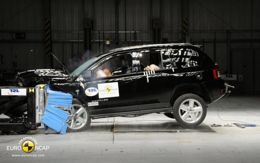 Euro NCAP bandymai: Jeep Compass