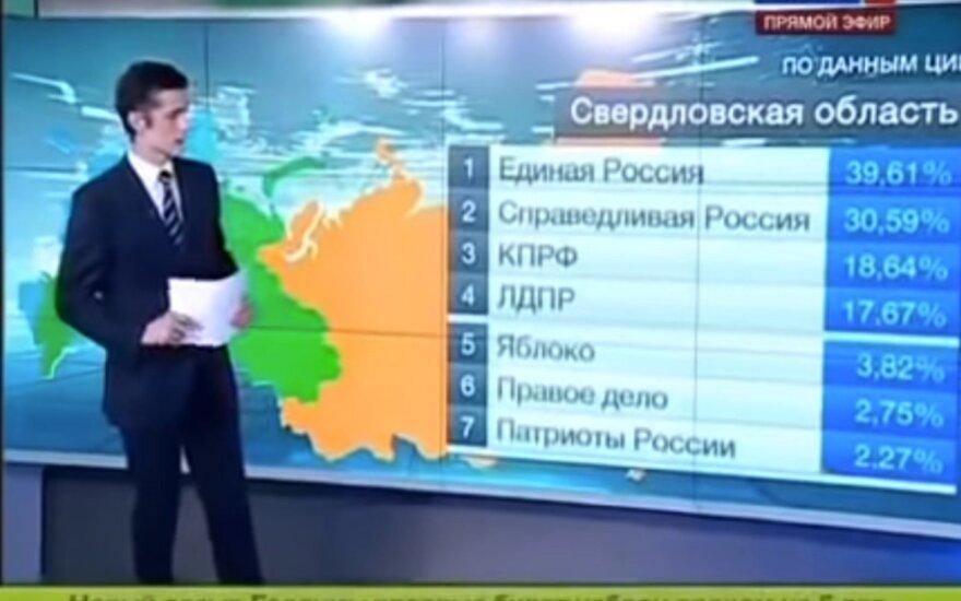 Operatorius išklojo, kas iš tikrųjų vyksta Rusijos propagandinėje TV: pirmaisiais metais buvau šokiruotas