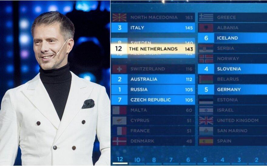 Lietuvos balsus Eurovizijoje skelbė Giedrius Masalskis