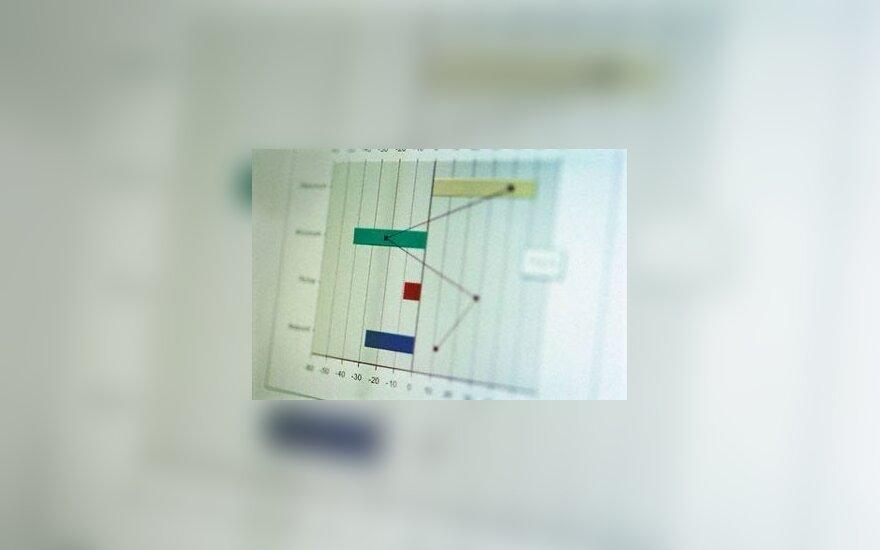 """""""Linas Agro Group"""" pardavimai išaugo 23 proc."""