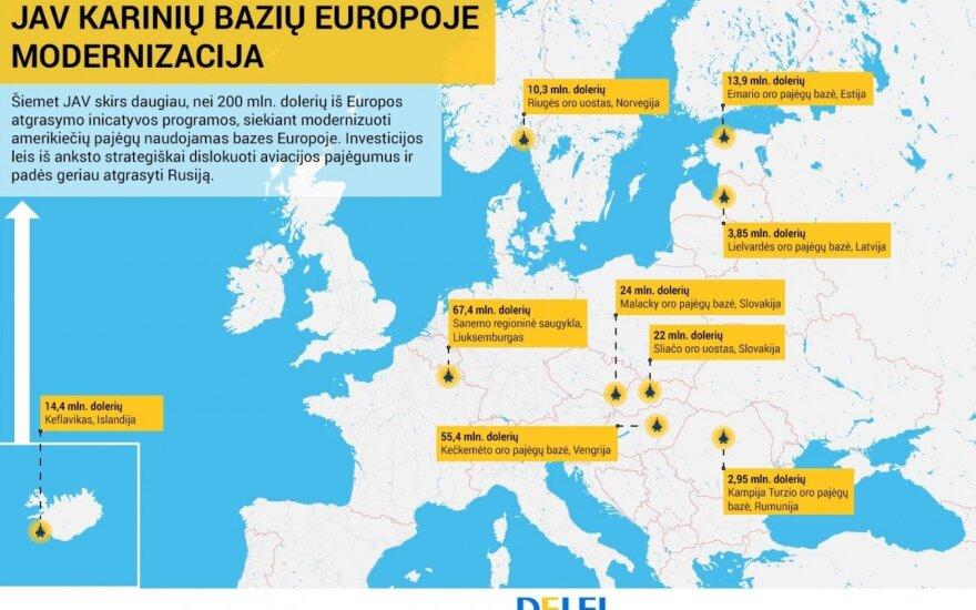 JAV Europoje žarstysis pinigais: kam atiteks šimtai milijonų dolerių?