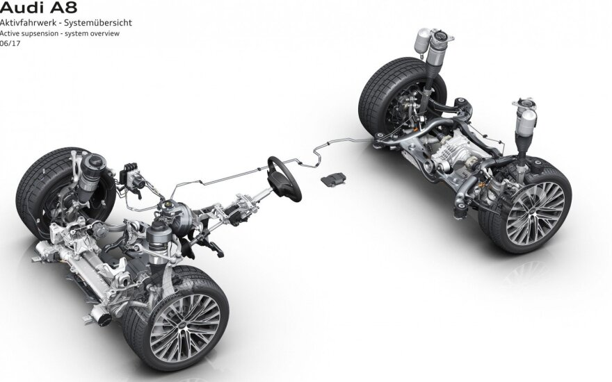 """""""Audi A8"""" aktyvioji pakaba"""
