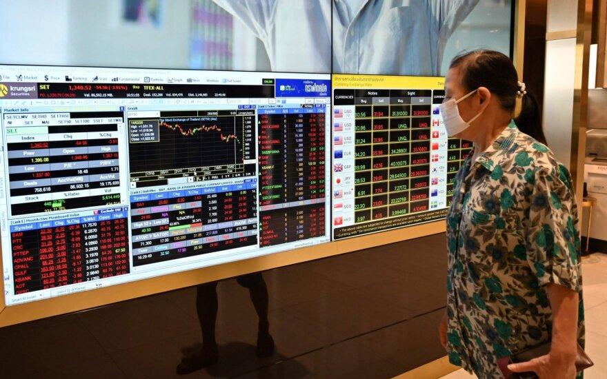 Naftos kaina ir akcijų rinkos