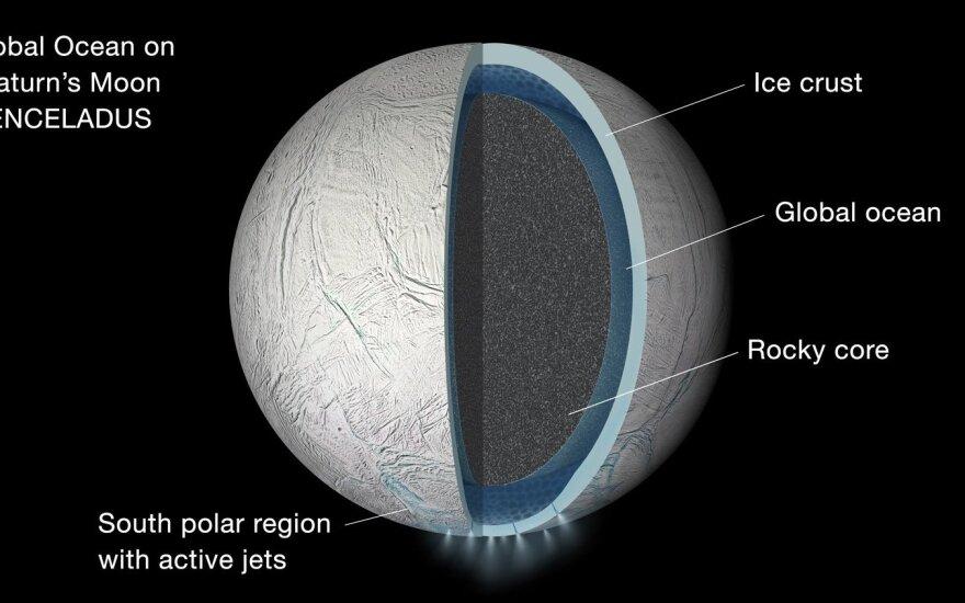 Encelado sandaros schema