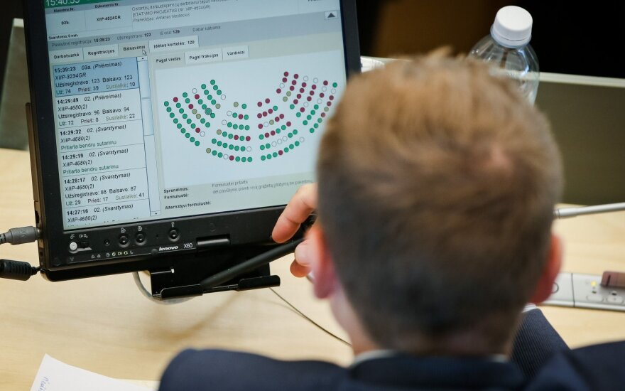 Voting in the Seimas