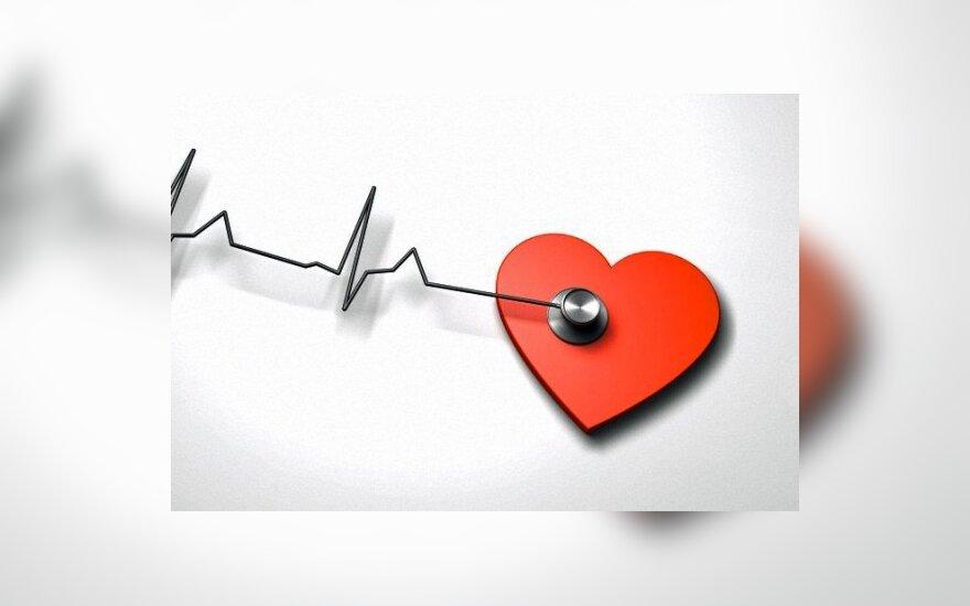 Koks yra normalus pulsas?