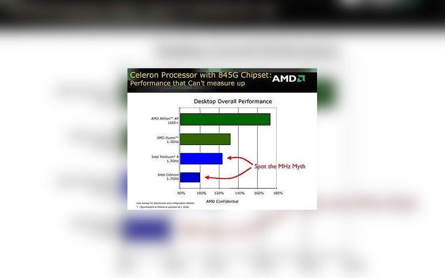 AMD sparta