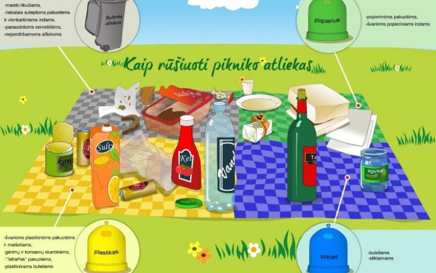 Pikniko atliekų rūšiavimas