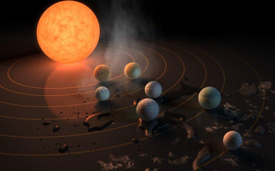 TRAPPIST-1 planetų sistemos modelis