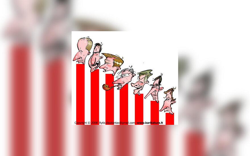 Reitingai, partijos, politika, rinkimai, lyderiai, karikatūra