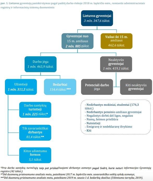 neaktyvios prekybos analizės ir informacinė sistema)