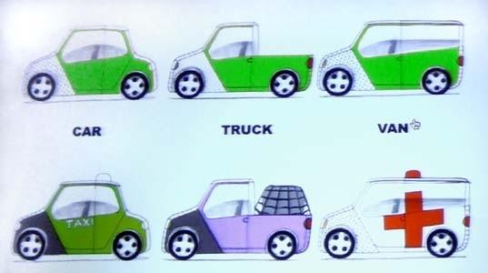 Galimos automobilio modifikacijos