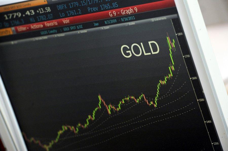 spot aukso prekybos signalai kaip gauti daugiau pinig kolegijoje
