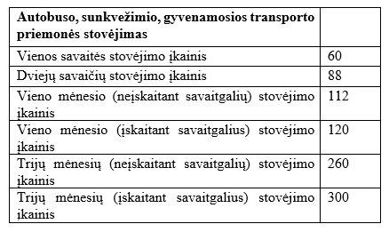 Vilniuje didės stovėjimo aikštelių įkainiai