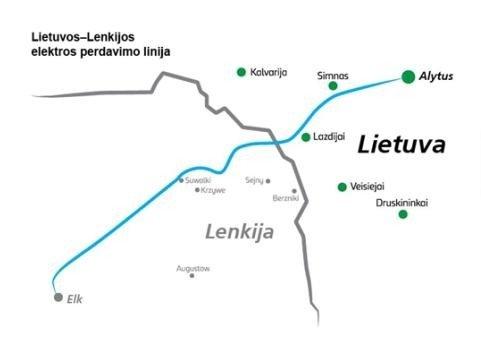 """Lietuvos ir Lenkijos elektros jungtis """"LitPol Link"""" nuotr."""
