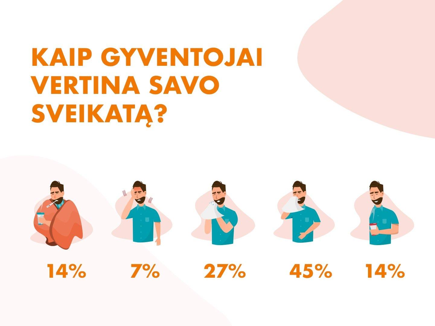 hipertenzija sumažėja morozovas)