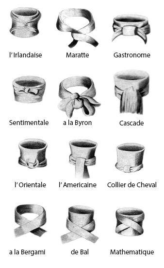 Cravato rišimo būdai. Šaltinis Wikipedia.