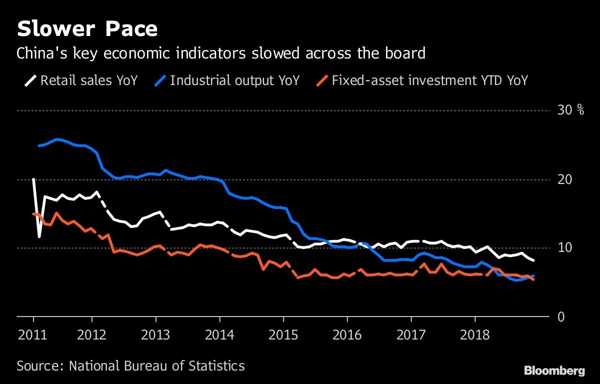 Kinijos Liaudies Respublikos ekonomika – Vikipedija