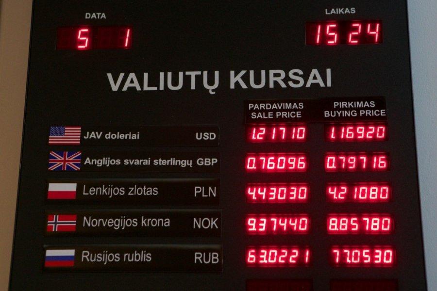 valiutos keitimas su rusija)